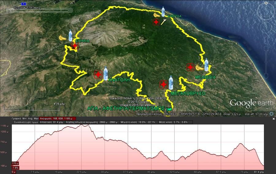 3rd MTB KISSAVOS MARATHON 2015-altitude